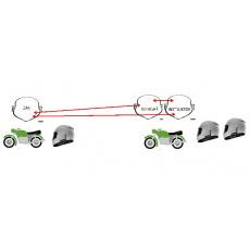 Intercom na motocykl CARDO set pro autoškoly
